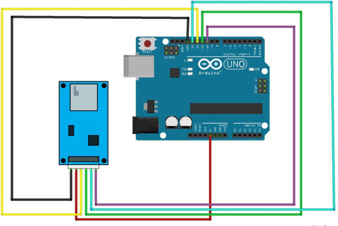 The SD Card Module is a simple solution for transferring data to and from a standard SD card.