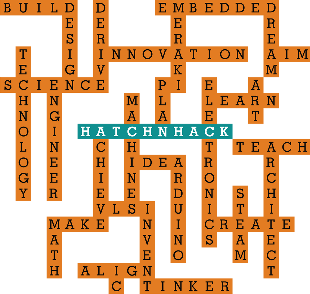 HatchnHack Makerspace DIY Ideas Startups New Delhi India