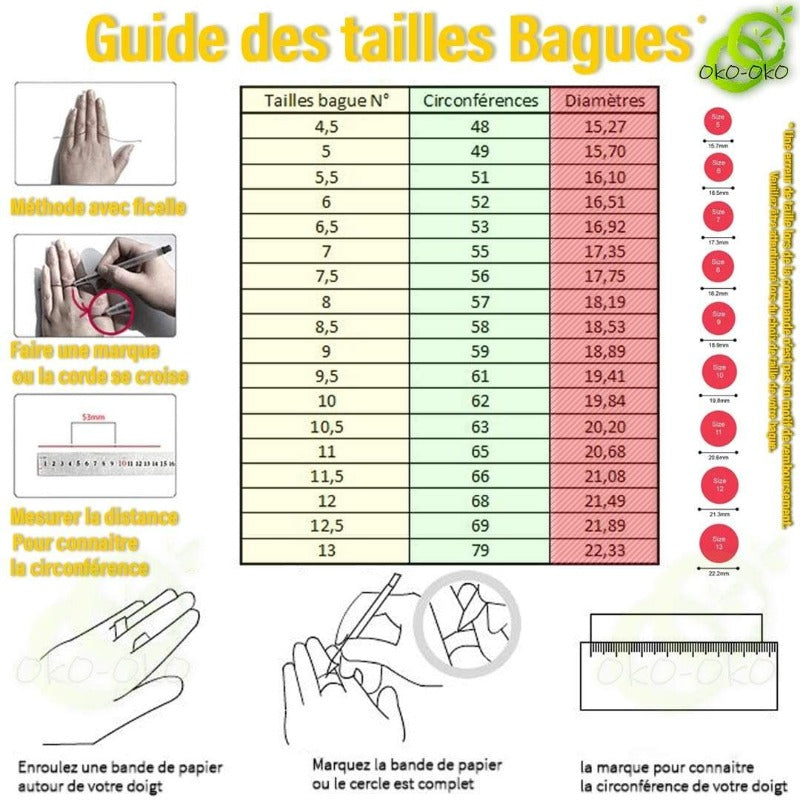 Guide des taille Bague spinner | okooko