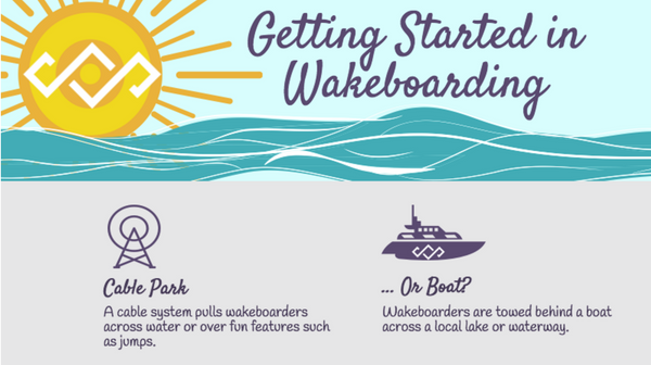 12 Wakeboard & Wakesurf Essentials All Girls Need