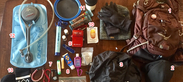 Never Forget These 13 Items in the Backcountry