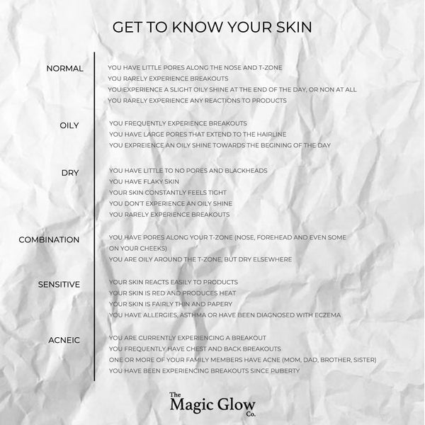 Skin type chart - The Magic Glow Co.