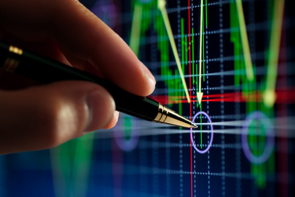 3 Forex Analysis Types