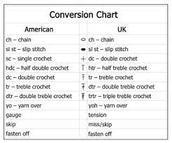 Conversion Chart of US and UK Crochet Terminology