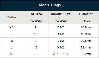 Men's Ring Size Chart