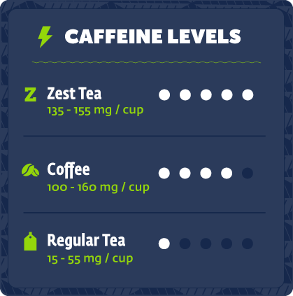 Zest Energy Tea Caffeine Levels