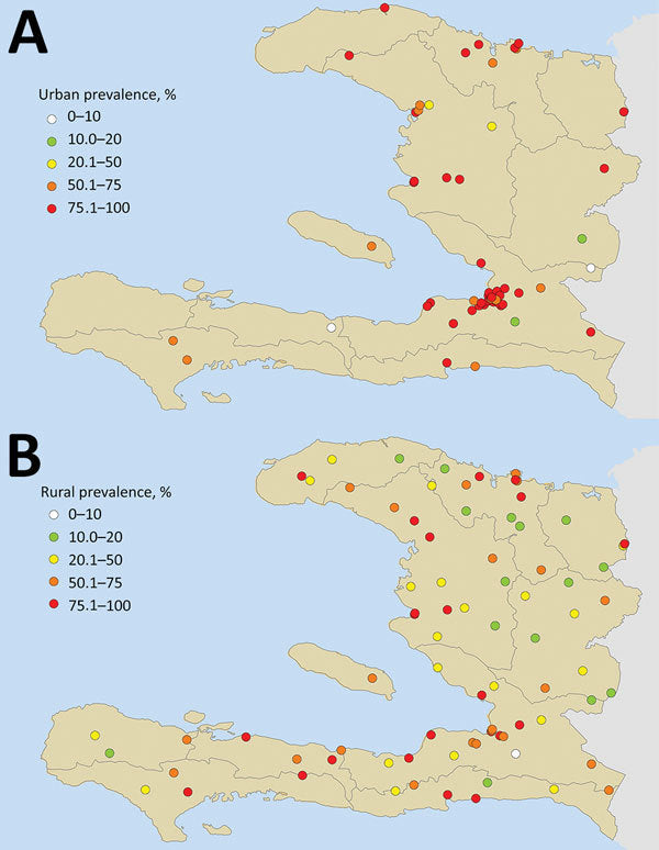 Use of Bead-Based Serologic Assay to Evaluate Chikungunya Virus Epidemic, Haiti