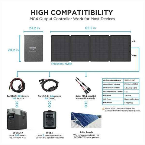 Image of EcoFlow 110W Solar Panel - The Eco Store