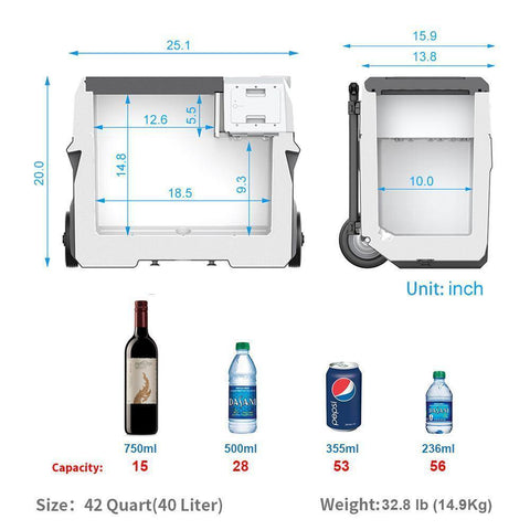 Image of ACOPOWER LionCooler X40A Portable Solar Fridge Freezer, 42 Quarts