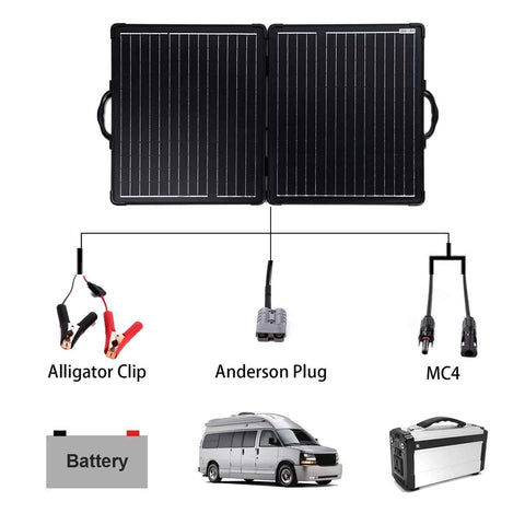 Image of ACOPOWER PLK 100W Portable Solar Panel Kit Lightweight Briefcase