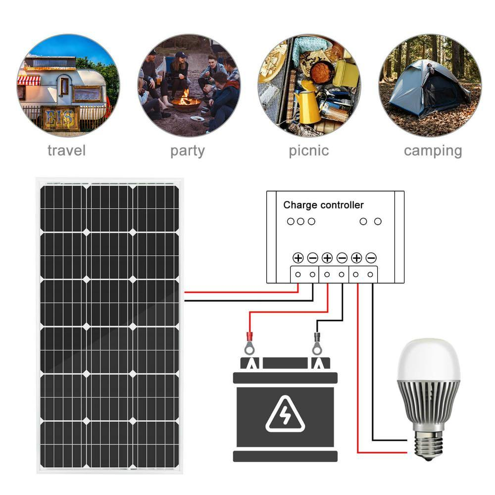 Eco-Worthy 200W Solar Panels Off Grid Kit w/ MPPT & Cable Bluetooth Charging