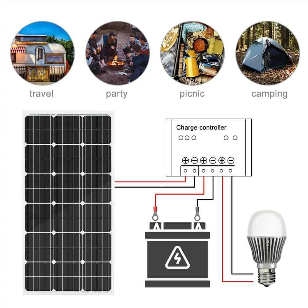 Eco-Worthy 100 Watt Monocrystalline Solar Panel Module