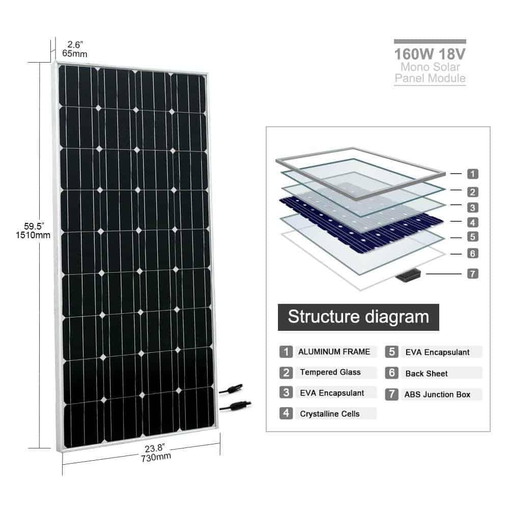 Eco-Worthy 2000W Off-Grid Solar Panels Kit & Combiner Box 24V Home Power