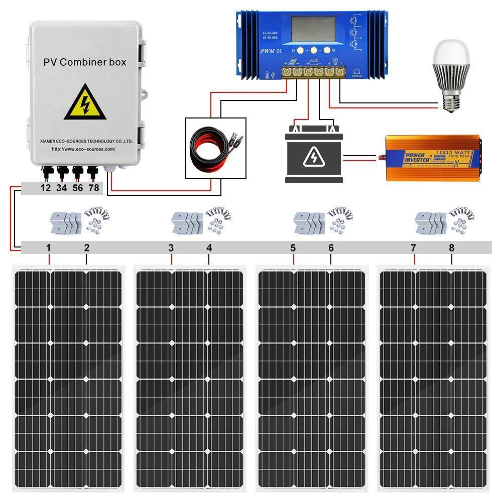 Eco-Worthy 400W Off-Grid Solar Panel Kit w/ Combiner Box + Charge Controller + Inverter