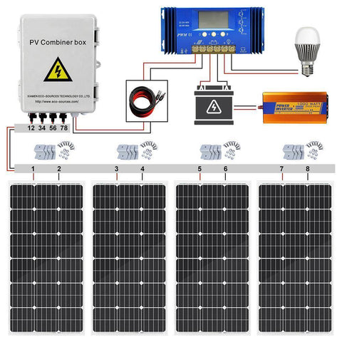Image of Eco-Worthy 400W Off-Grid Solar Panel Kit w/ Combiner Box + Charge Controller + Inverter