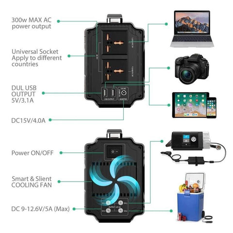 Image of Rockpals 250W Portable Power Station