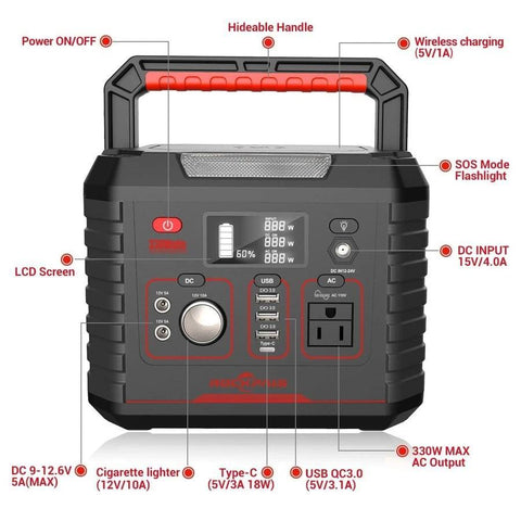 Image of Rockpals 330W Portable Power Station