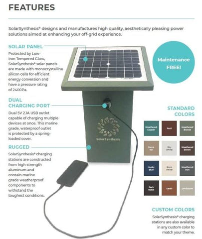 Image of SolarSynthesis SuperCharge35 Charging Station Info