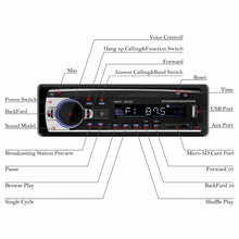 Load image into Gallery viewer, Bluetooth Car Stereo Audio In-Dash FM Aux Input Receiver SD USB MP3 Radio Player
