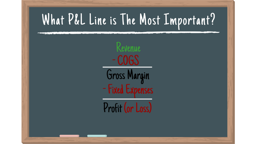 Top Line Revenue Most Important for Profitability