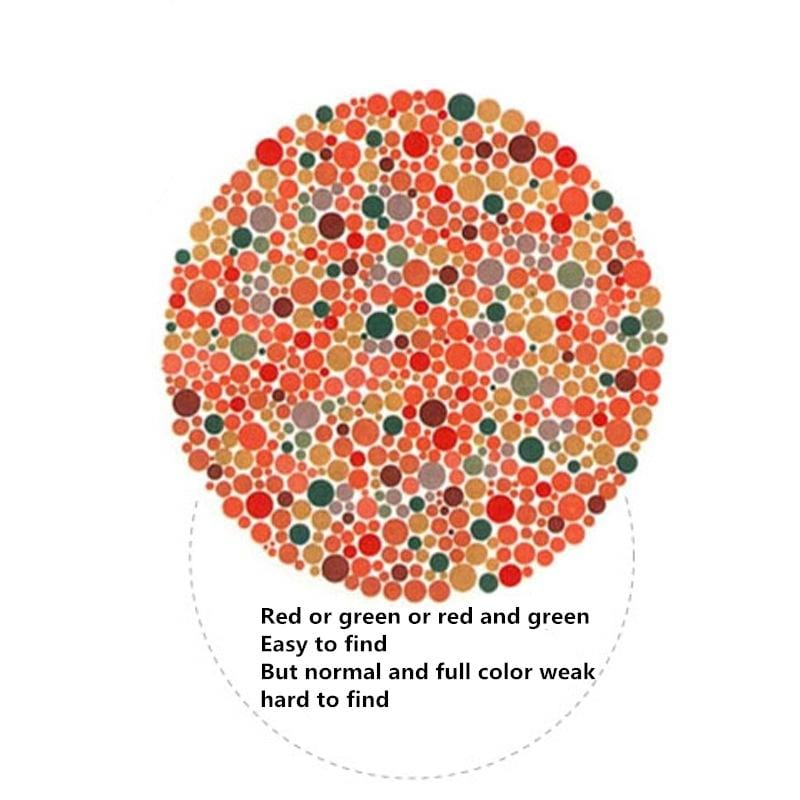 Color Blind Glasses To See For People Sunglasses Corrective Best