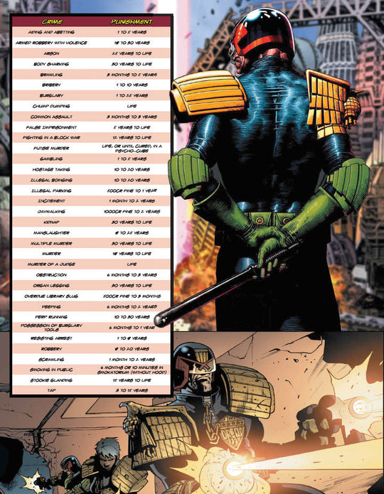GM Screen for Judge Dredd and The Worlds of 2000 AD Roleplaying Game -  EN Publishing