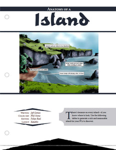 Anatomy of an Island