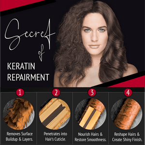 SalonPlus+ Keratin Repair Hair Mask (1 box)