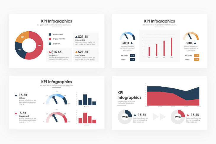 KPI Dashboard Infographics - PowerPoint Template