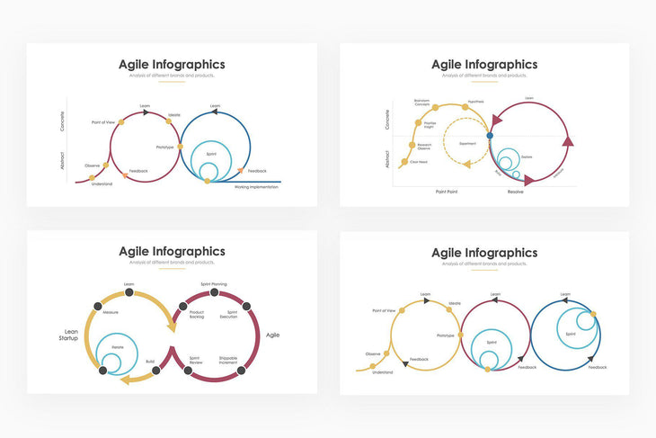 Agile Infographics - PowerPoint Template