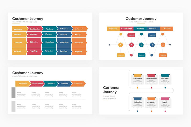 Customer Journey - PowerPoint Template