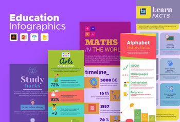 Arnadale Education Infographics Bundle
