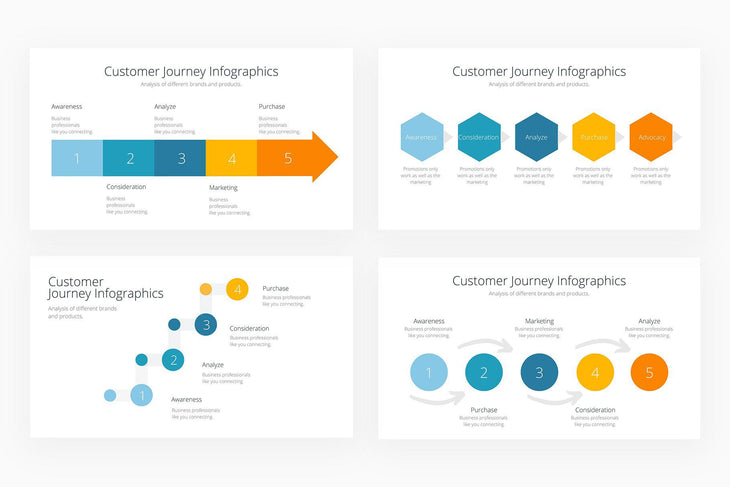 Customer Journey Infographics - Canva Template