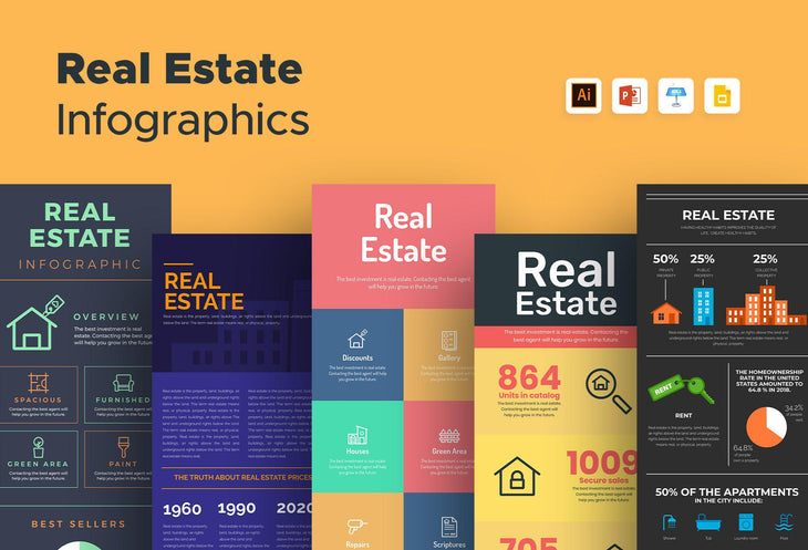 Lismore Real Estate Infographics Bundle