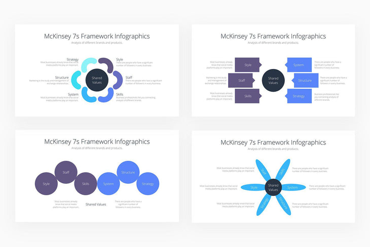 The McKinsey 7S Framework Infographics - Canva Template