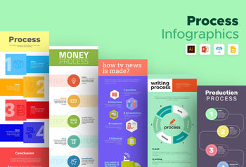 Senovo Process Infographics Bundle