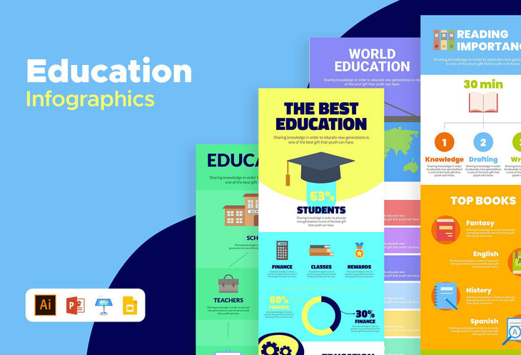 Visoko Education Infographics Bundle