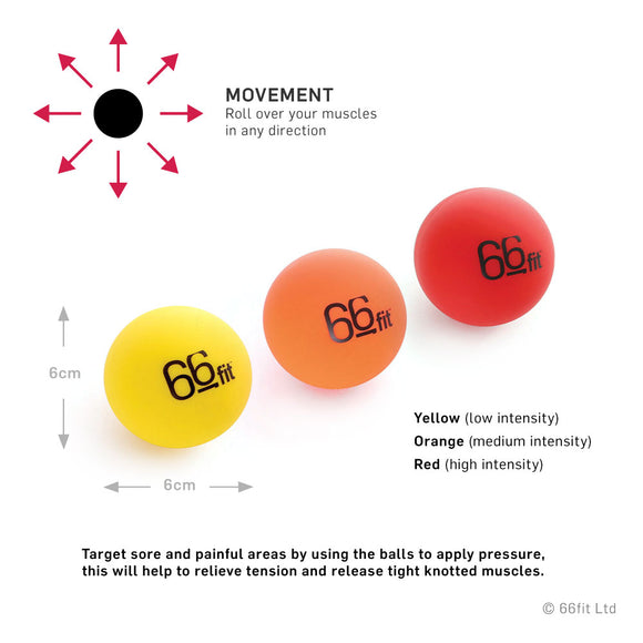 66fit Acupressure Trigger Point Massage Balls / Akupressur-Triggerpunkt Massagebälle - Hola Wellbeing