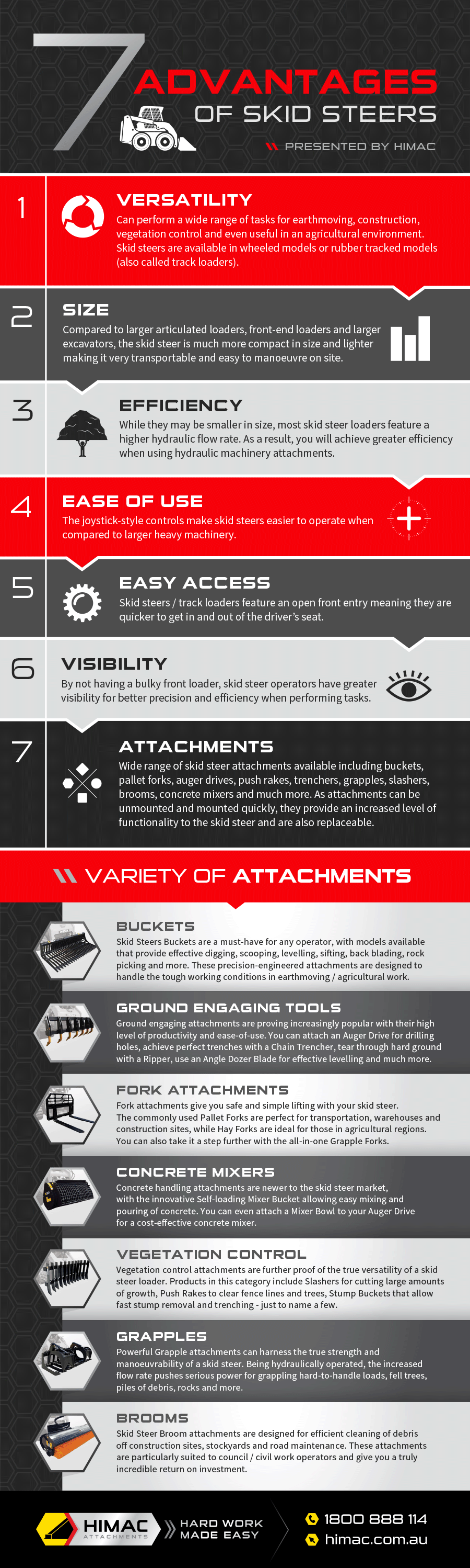 7 Advantages Of Skid Steers - Himac Attachments Infographic