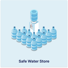 Safe Water Store
