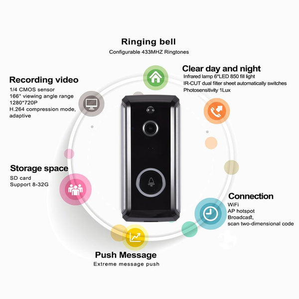 Wireless Video Doorbell Smart intercom - Thumb Slider