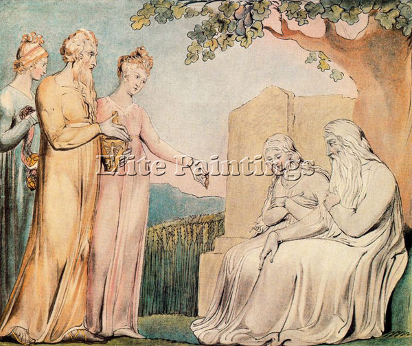 WILLIAM BLAKE BLAK27 ARTIST PAINTING REPRODUCTION HANDMADE OIL CANVAS REPRO WALL