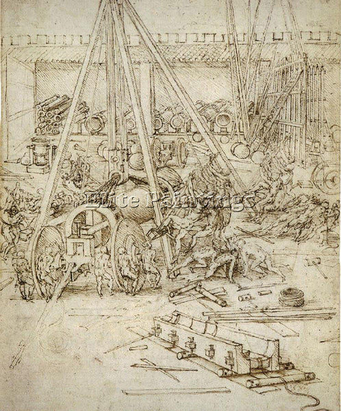 LEONARDO DA VINCI DESSIN ARTILLERY ARTIST PAINTING REPRODUCTION HANDMADE OIL ART