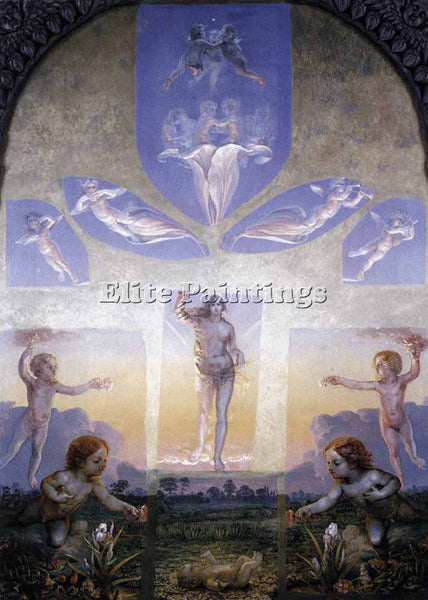 PHILIPP OTTO RUNGE THE GREAT MORNING ARTIST PAINTING REPRODUCTION HANDMADE OIL