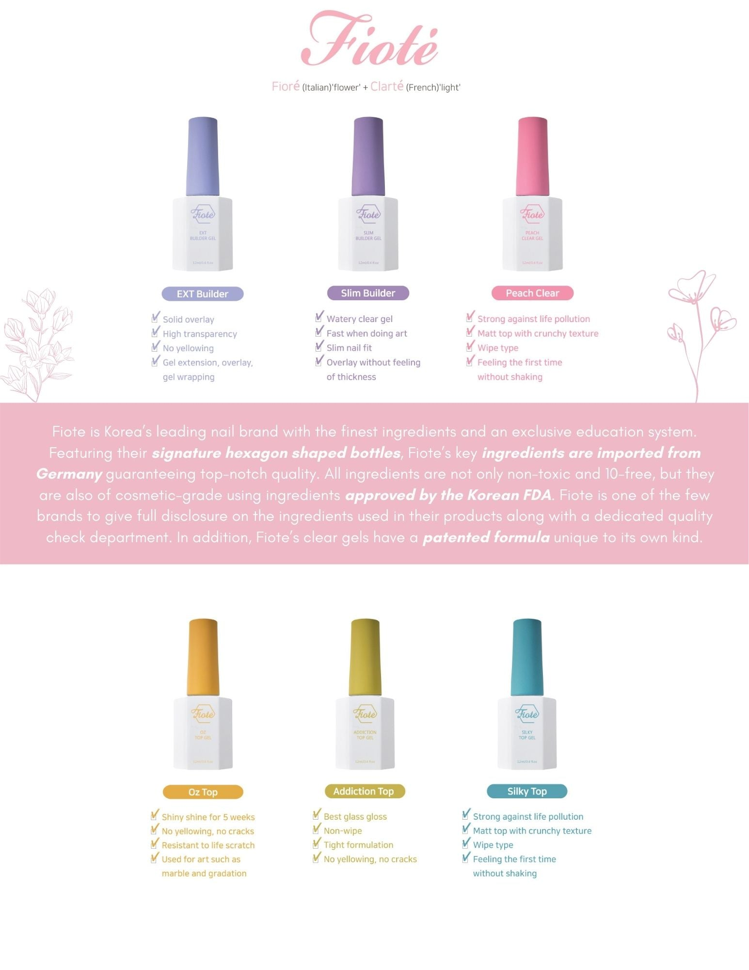 F Gel is based in South Korea and known as Asia's most innovative nail manufacturer, creating professional-quality, elegantly-packaged bottled polish that is as effective as potted gels. Its product development team is constantly bringing patent-pending ideas to life and setting forth trends in the nail industry. All gels are cosmetic grade (10-free), apply easily, and infused with the richest color pigmentation.