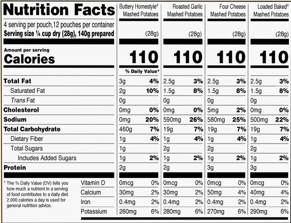 Flavored Mashed Variety Pack Nutrition Facts