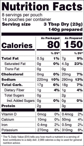 Honest Earth Nutrition Facts