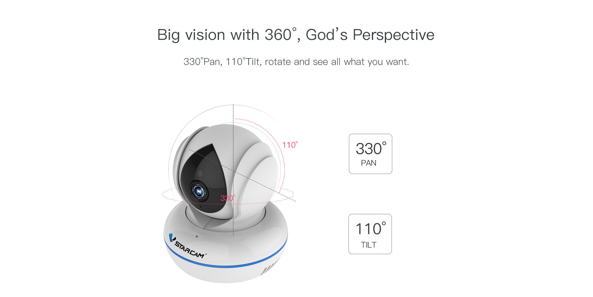 360 degree network camera