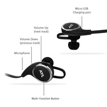 Load image into Gallery viewer, AYL Bluetooth Headphones V4.1 Wireless Sport Stereo in-Ear Noise Cancelling Sweatproof Headset with APT-X/Mic for Smartphones