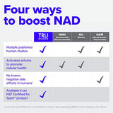 TRU NIAGEN NAD+ Booster Supplement for Cellular Repair & Energy Metabolism (Nicotinamide Riboside) - 150mg Vegetarian Capsules - 300mg Per Serving - 60 Day Bottle